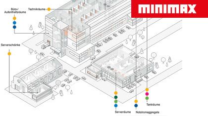branche-aktuell-minimax-titelbild