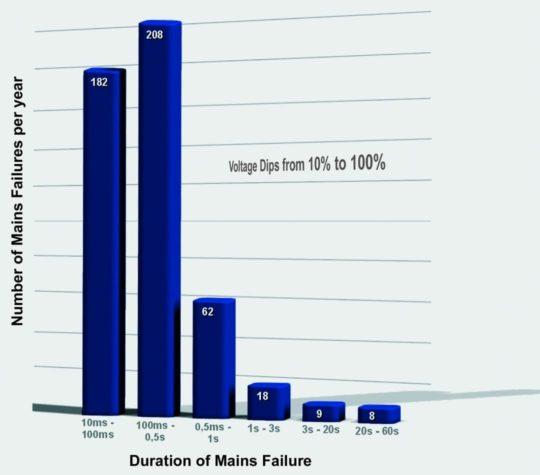 Grafik 2-min
